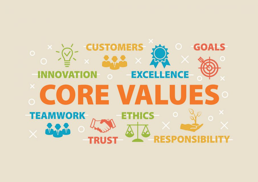 Core Values of a Business
